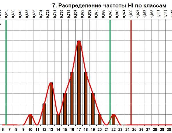 http://s7.uplds.ru/t/OhWdI.jpg